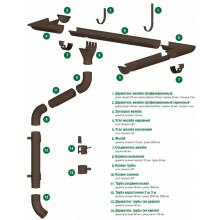 Водосточная система GrandSystem
